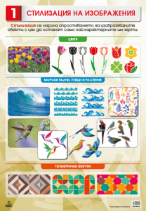 Двустранно табло по изобразително изкуство за 3. клас /Стилизация на изображения. Орнаментът в приложните изкуства/