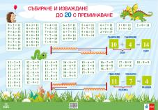 Табло по математика за 1. клас №2 /Събиране и изваждане до 20 с преминаване/