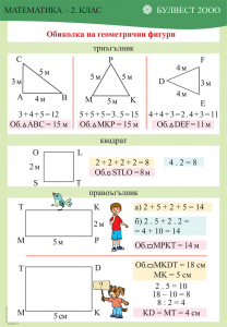 Двустранно табло по математика за 2. клас №2 /Обиколка на геомитрични фигури/
