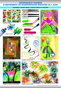 Двустранно табло по изобразително изкуство за 1. клас /Материали за рисуване. Смесени техники. Рисуване с плоска четка, с кръгла четка и с туба боя/