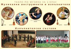 Двустранно табло по музика за 2. клас /Музикални инструменти и изпълнители. Музикална азбука/