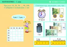 Двустранно табло по математика за 1. клас №2 /Триъгълник, квадрат… Числата от 10 до 100/
