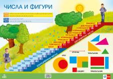 Табло по математика за 1. клас №1 /Числа и фигури/